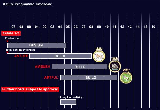 cronograma-astute.jpg
