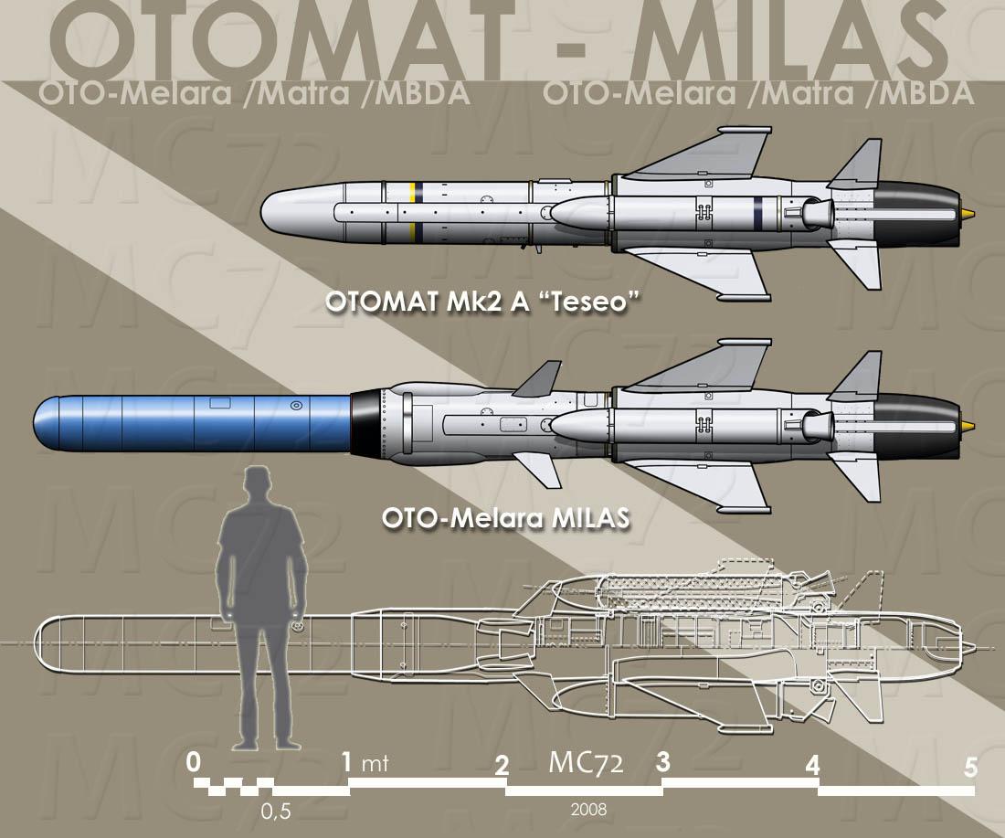 milas2