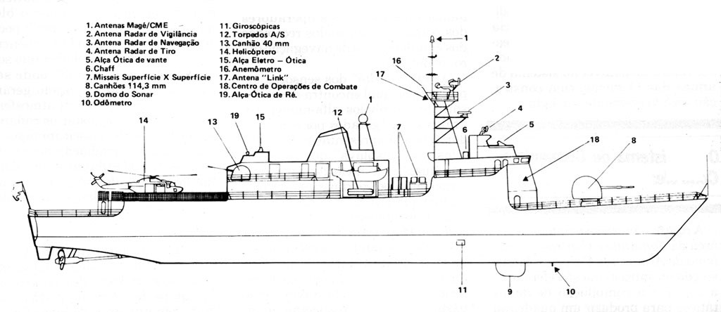 projeto-corveta1
