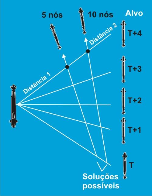sonar-passivo-2-2