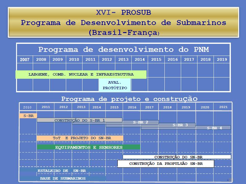cronograma-apres-jobim-senado-pdf-do-min-da-defesa