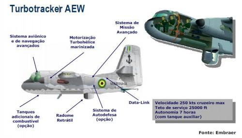 turbotracker