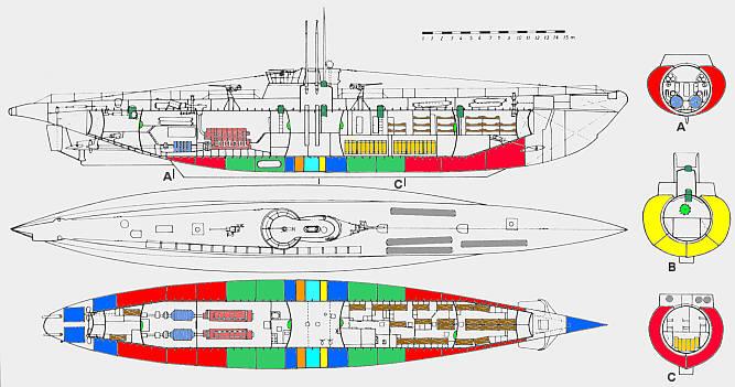 Type XIV desenho 2