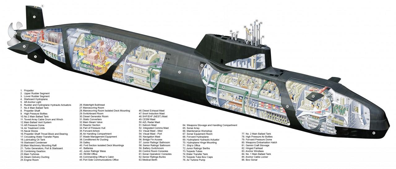 HMS Astute em corte