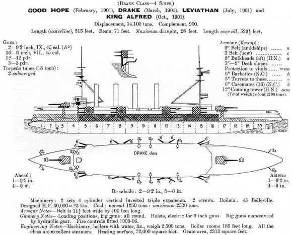 Drake_class_cruiser_diagrams_Janes_1914