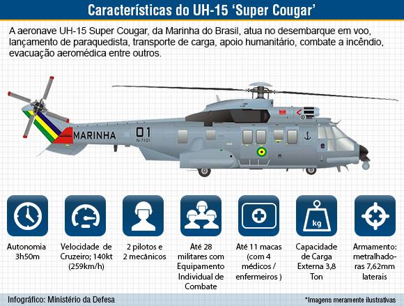 UH-15 realiza reabastecimento em voo