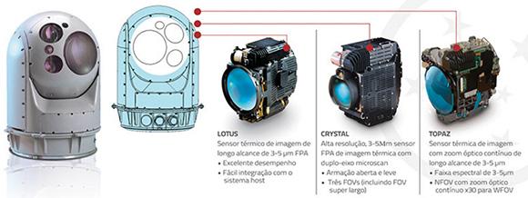 Alça eletro-óptica Atena - ARES - 3