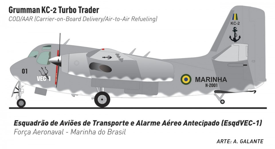 KC-2 Turbo Trader