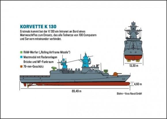 corveta tipo K-130 - ilustração Marinha Alemã