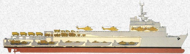 Capacidade de operação do Bahia