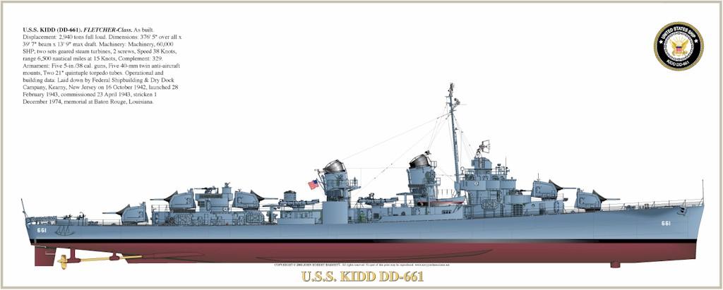 DD661 profile