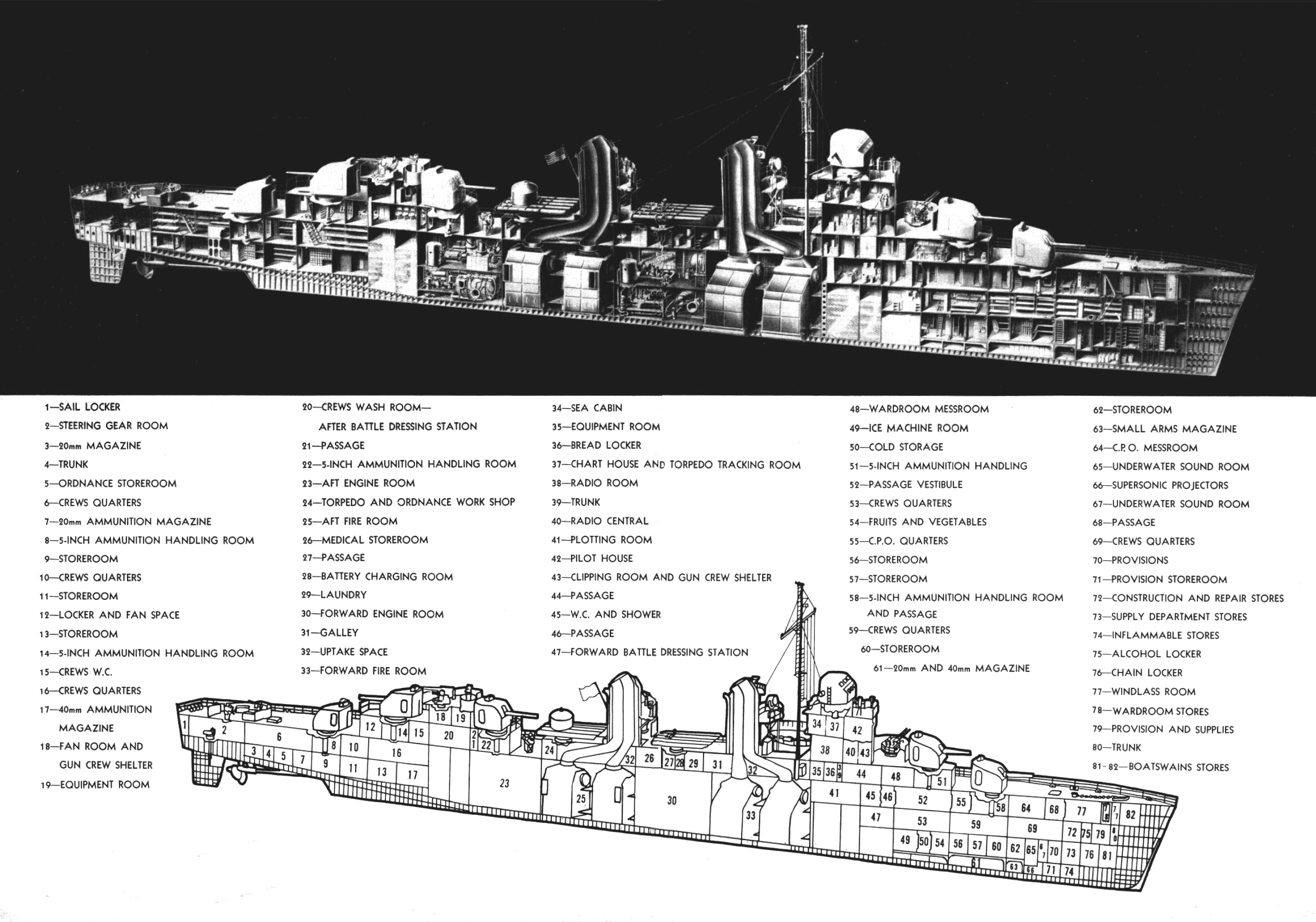 Fletcher-class_destroyer_technical_drawing_1954
