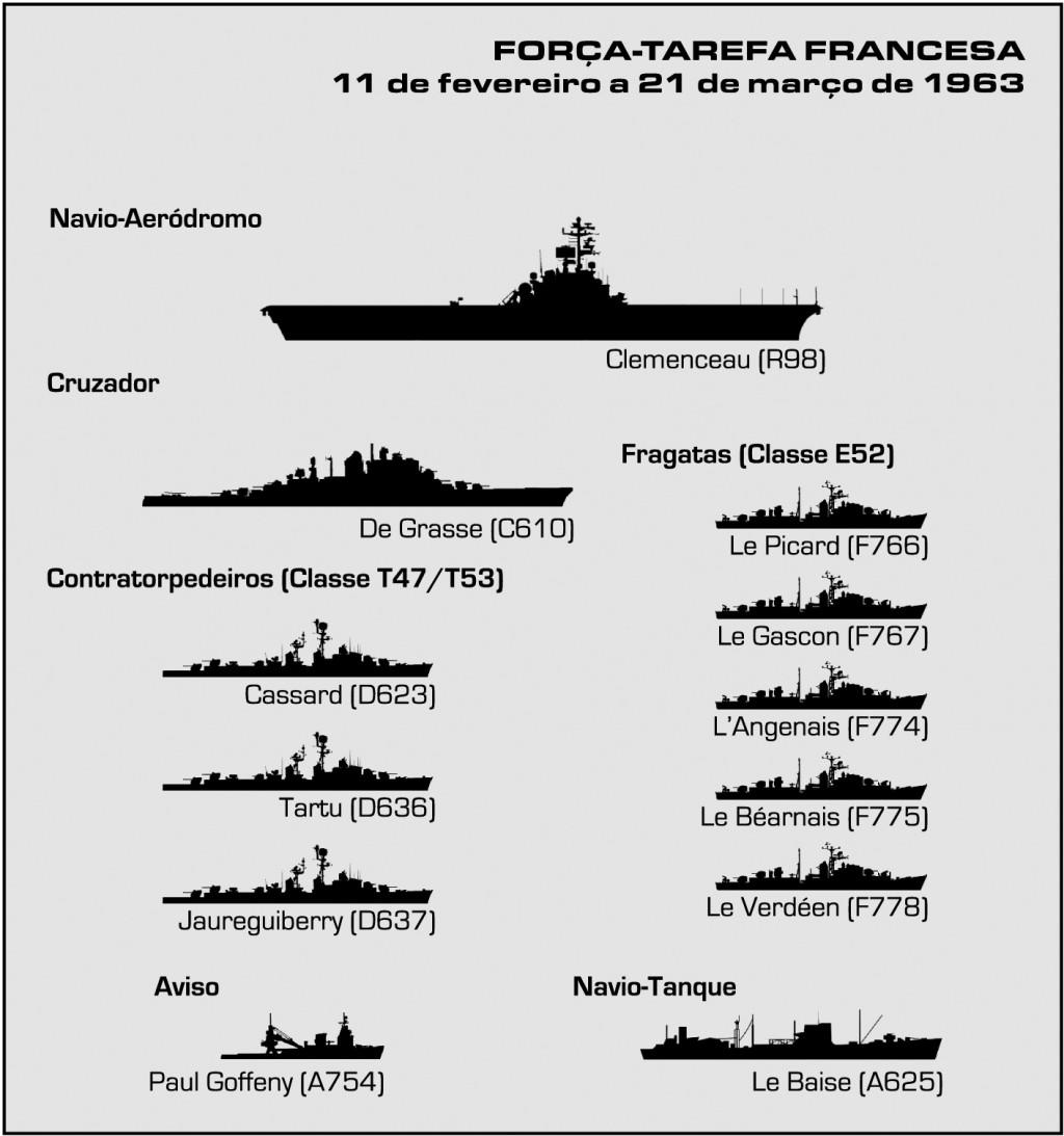 frota francesa