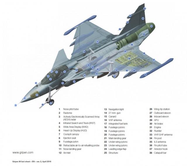 Gripen M - cutaway - imagem folheto Saab abril 2016
