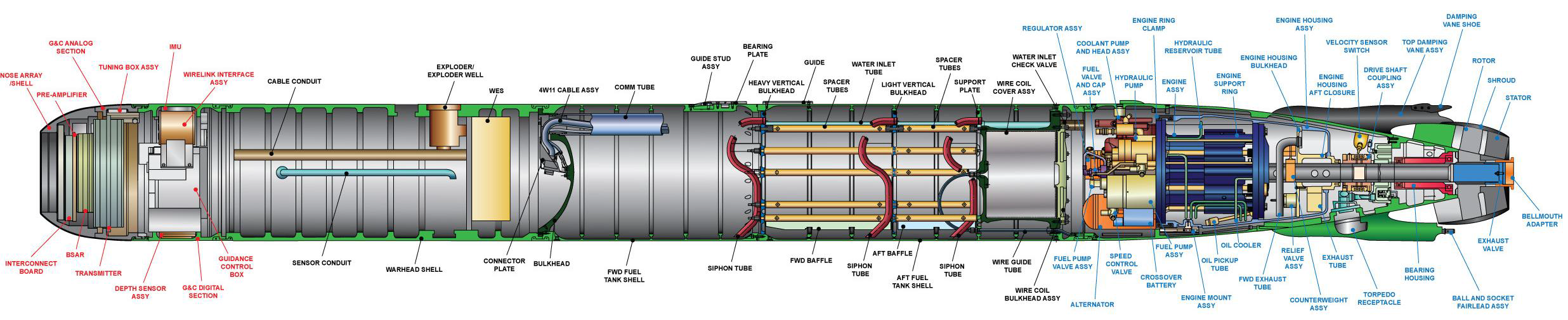Torpedo MK.48