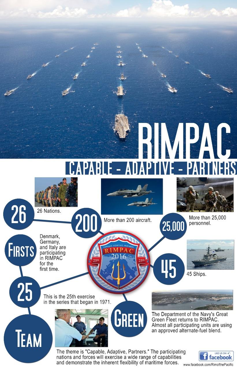 RIMPAC 2016 - infografico USN
