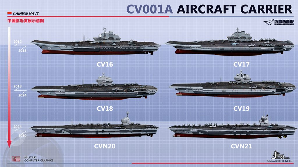 chinese-carriers