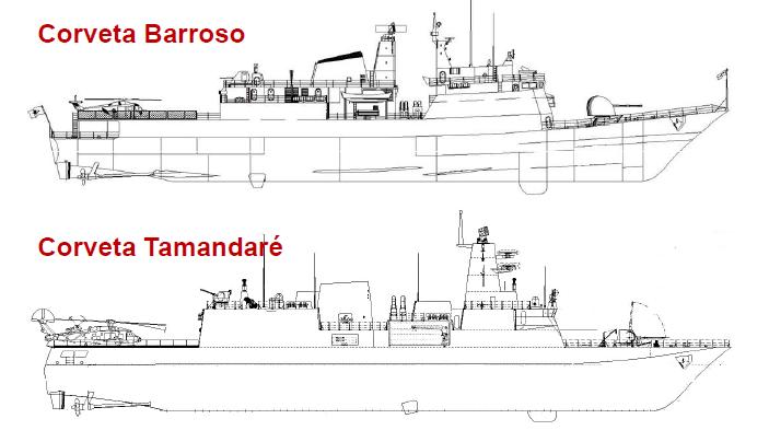 Perfis das corvetas Barroso e Tamandaré