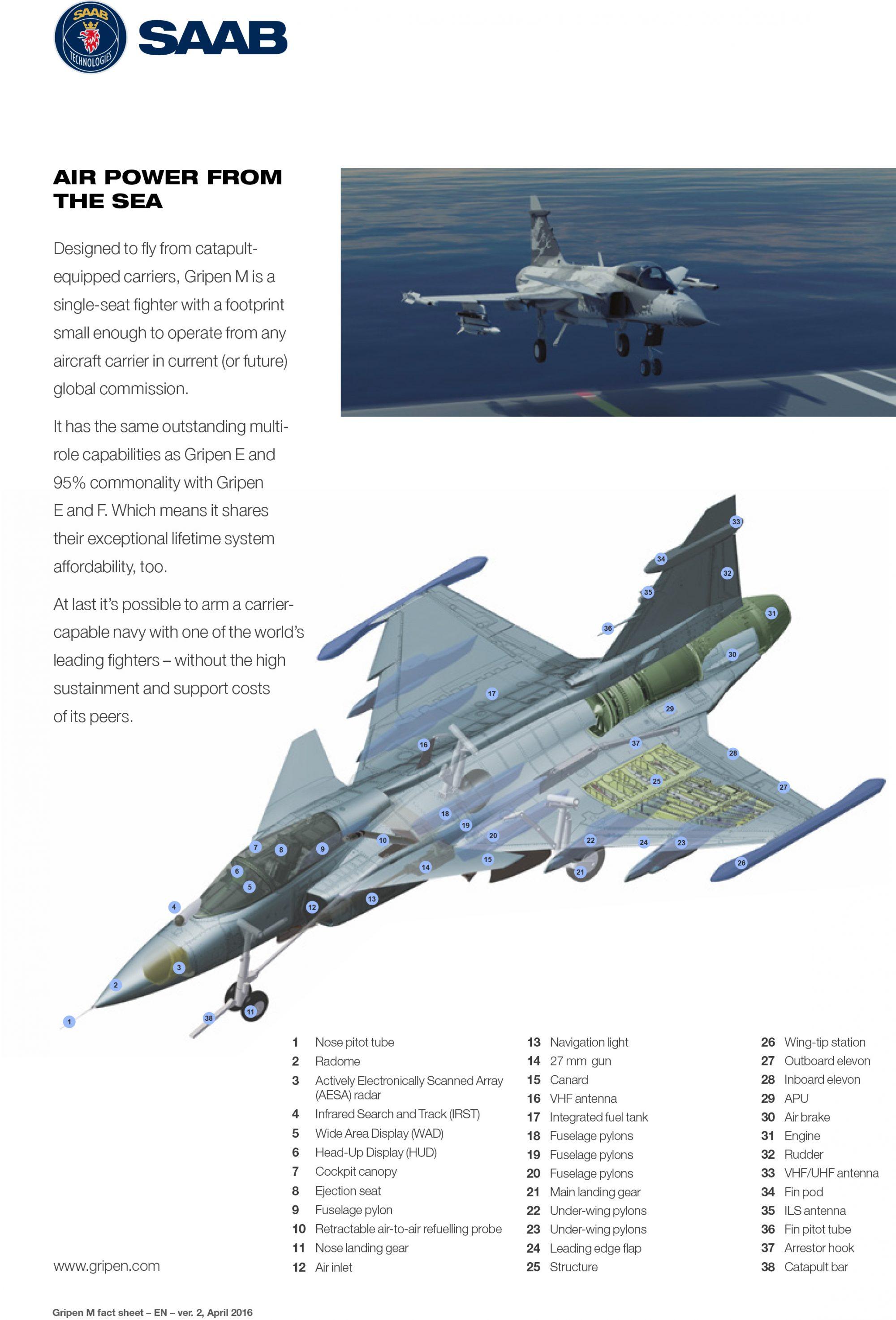 Caça Gripen Maritime, versão naval do Gripen E proposta pela Saab