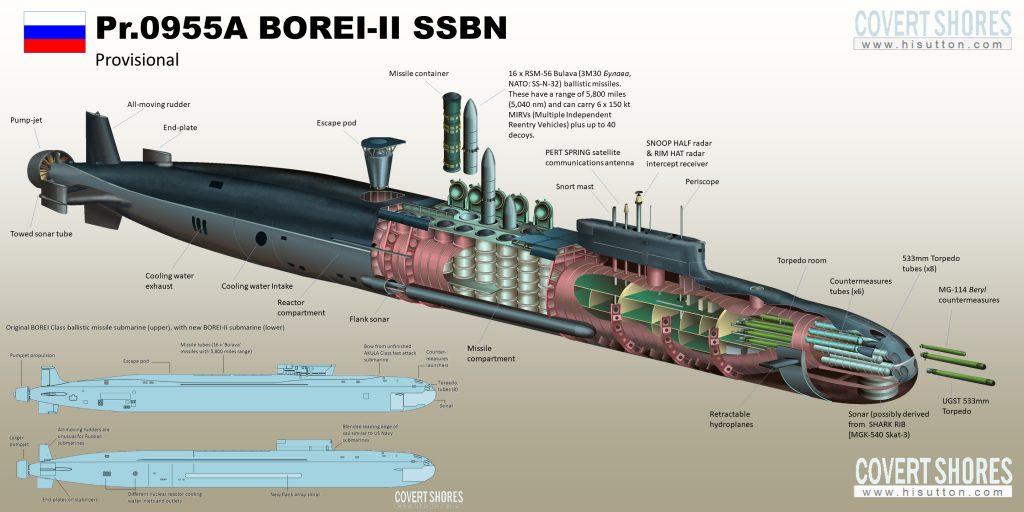 SSBN classe Borei (clique na imagem para ampliar)