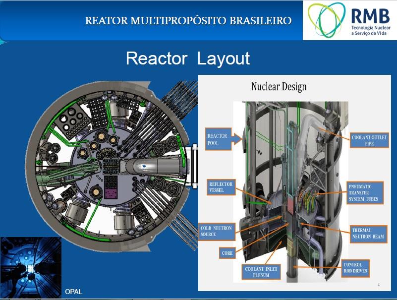 Reator Multipropósito Brasileiro (RMB)