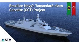 Proposta da STM turca para a classe Tamandaré