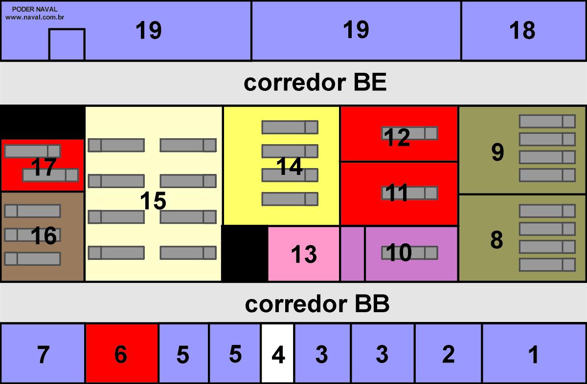 Arranjo esquemático das instalações do hospital do NDM Bahia. Entrada -1, secretaria -2, consultórios médicos -3, banheiro -4, salas de procedimentos -5, laboratório -6, consultório odontológico -7, triagem - 8, pré-operatório - 9, sala de raio-X -10, sala de cirurgia ortopédica - 11, sala de cirurgia -12, sala de esterilização -13, RPA - 14, UTI -15, UTQ -16, isolamento -17, descontaminação -18, extensão para 12x2 leitos -19.