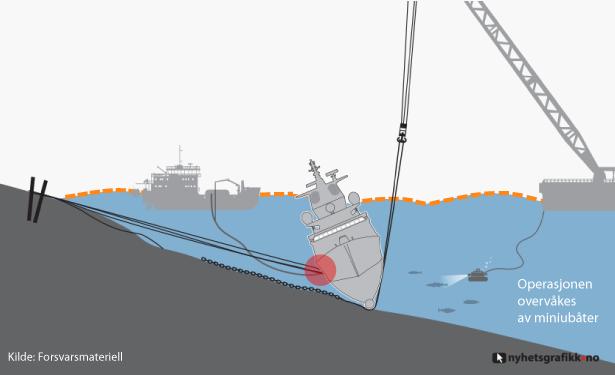 Na primeira etapa da operação de resgate os mergulhadores farão furos no casco da fragata para drenar os tanques de combustível e colocar as correntes que serão usadas para içar o navio