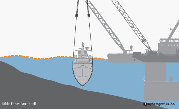 Como mostra a ilustração, a fragata será posicionada lentamente na posição vertical antes de ser carregada na barcaça