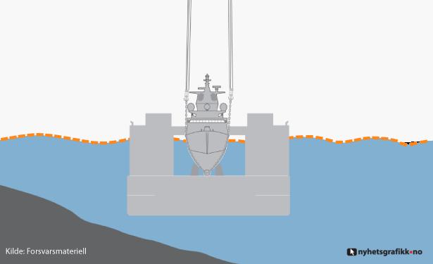 Uma vez na linha de água normal, a fragata será movida para a barcaça