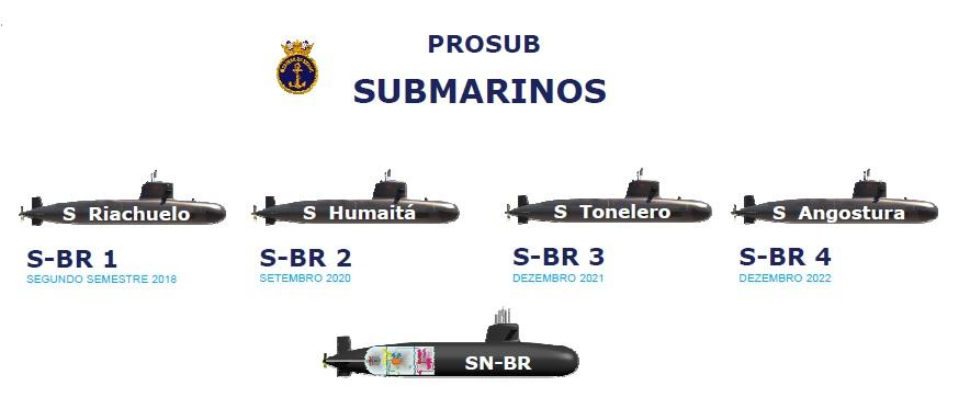 Submarino Riachuelo inicia preparativos para as provas de mar ...