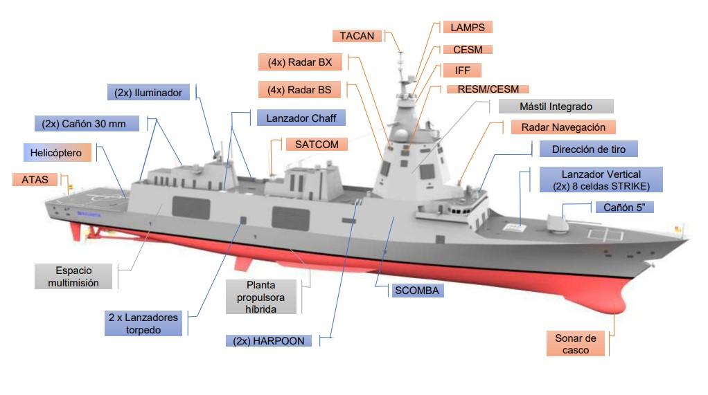 Unidades que pudiera poseer la Armada - Página 24 F-110