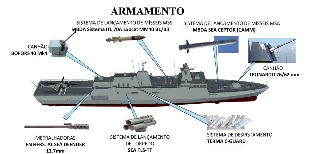 https://www.naval.com.br/blog/wp-content/uploads/2019/03/Corveta-classe-Tamandar%C3%A9-armamento-1024x502.jpg