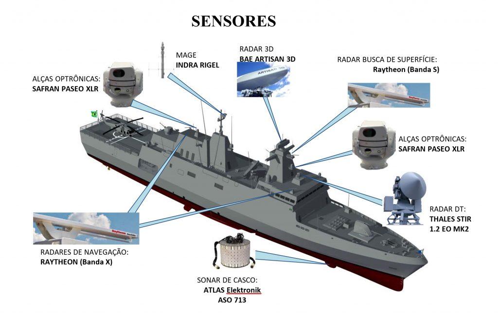 https://www.naval.com.br/blog/wp-content/uploads/2019/03/Corveta-classe-Tamandar%C3%A9-sensores-1024x648.jpg