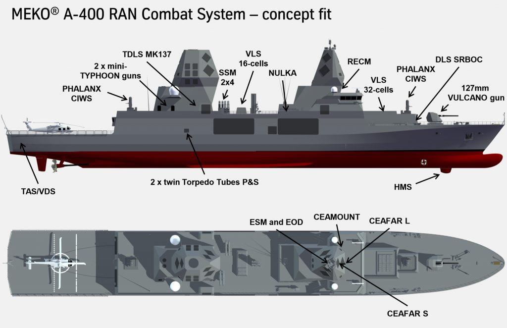 MEKO A-400 com sistema de srmas proposto para a Austrália