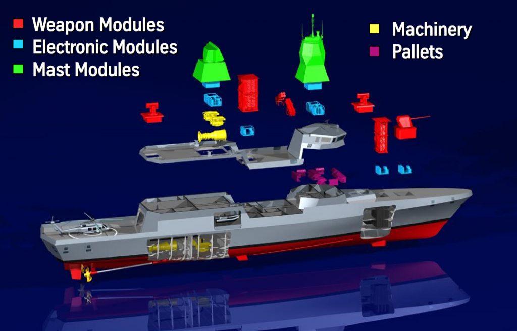 Sistema de construção modular da Meko