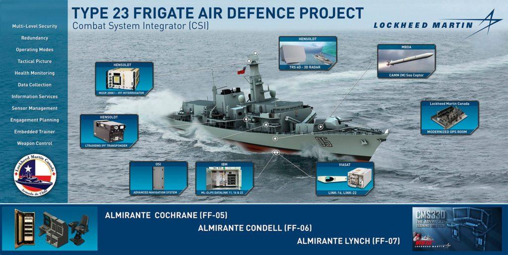 Programa de modernização das fragatas Type 23 do Chile. Clique na imagem para ampliar