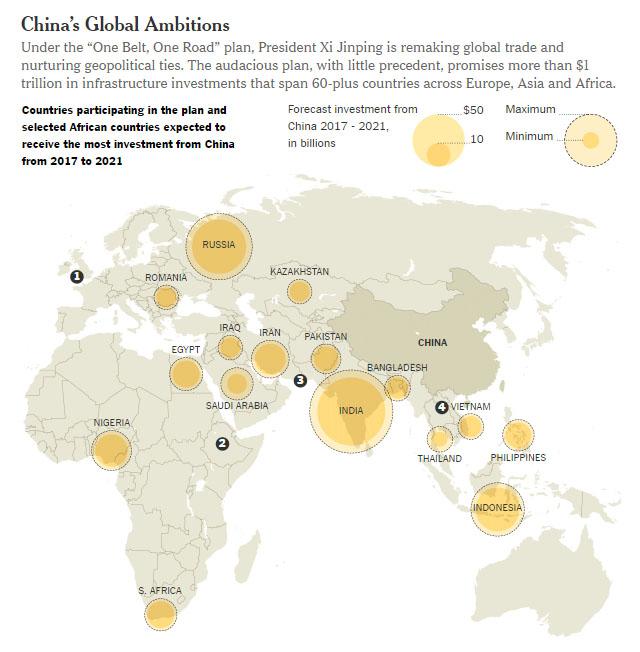 Investimentos planejados nos países participantes da iniciativa One Belt, One Road da China