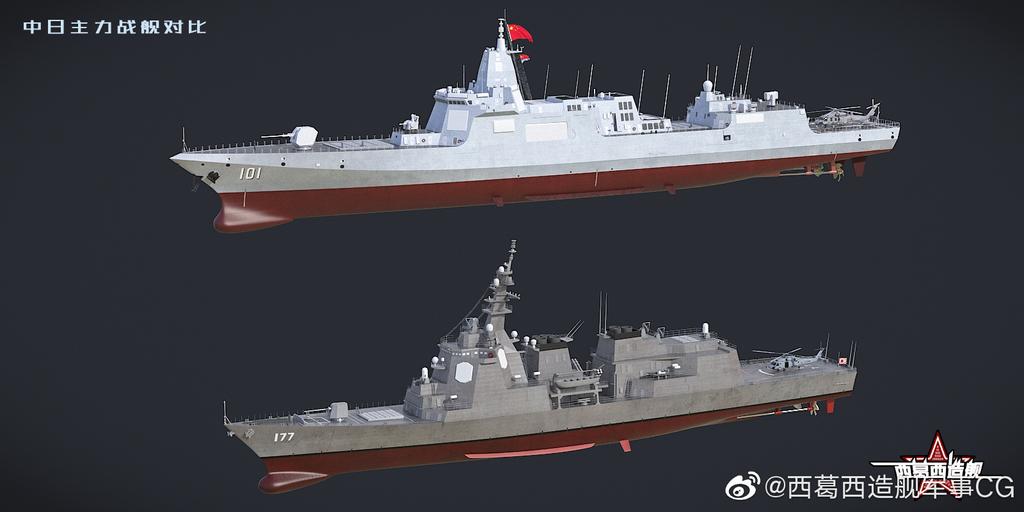 Comparação entre os DDGs Type 055 da PLA Navy e Atago da JMSDF